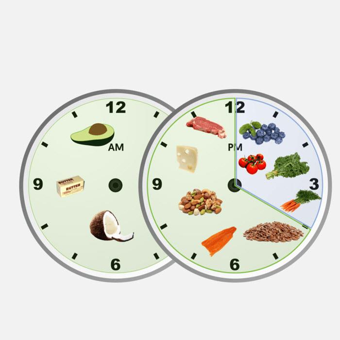 Izdelava personaliziranega prehranskega načrta in e-knjižica FF receptov